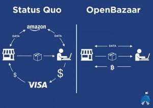 openbazaar_payment