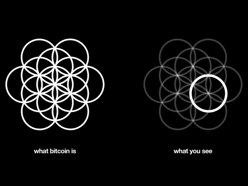 what_bitcoin_is