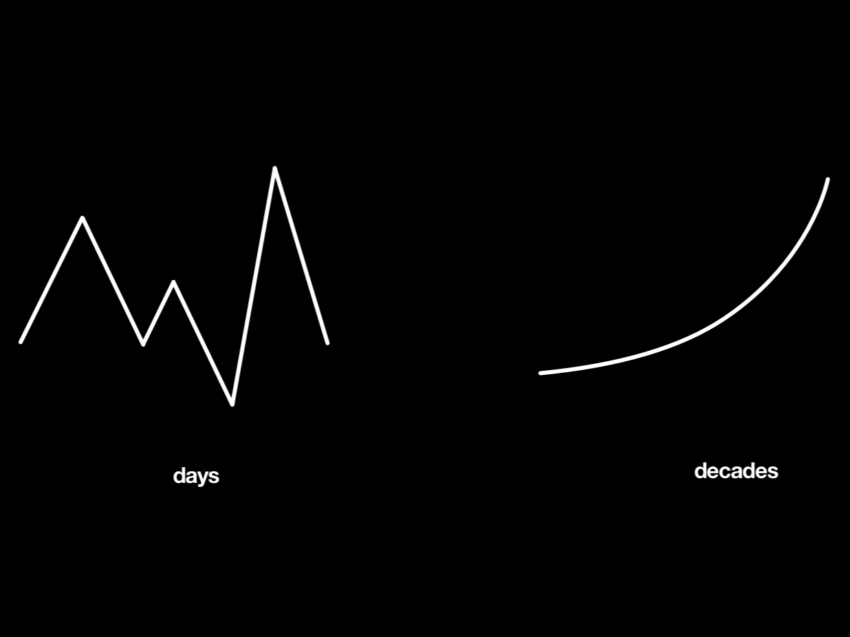 days_vs_decade